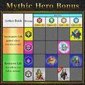 News Mythic Heroes Table Thrasir.jpg