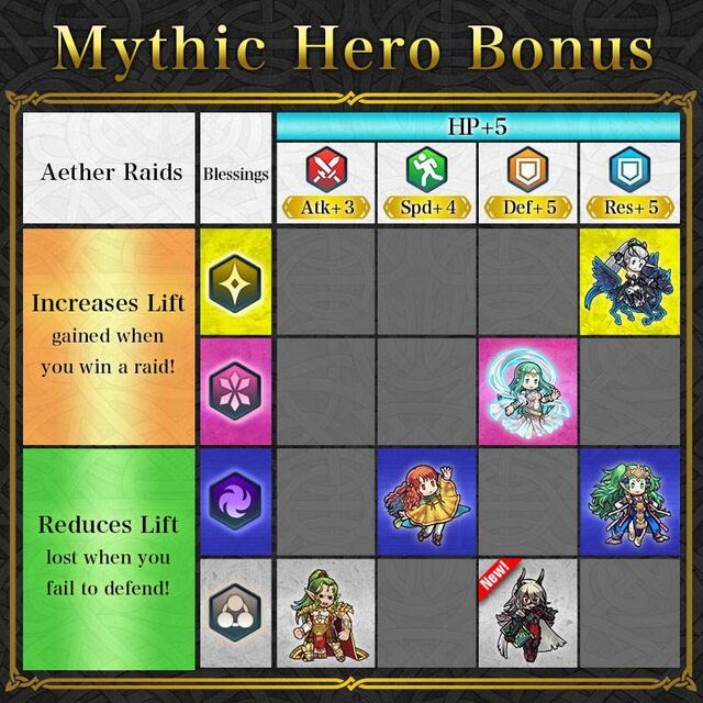 News Mythic Heroes Table Thrasir.jpg