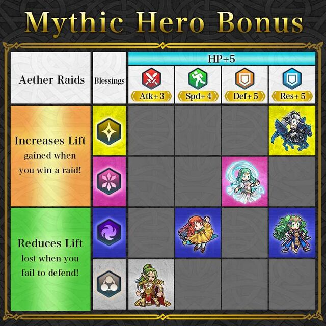 News Mythic Heroes Table Julia.jpg