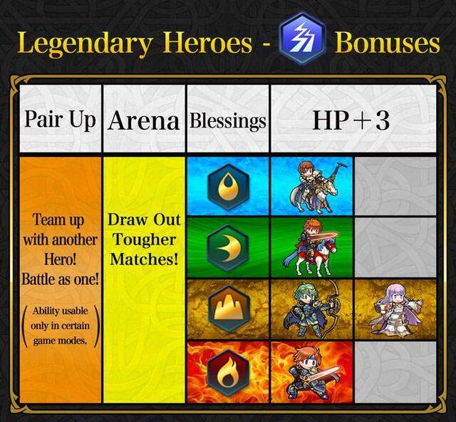 News Legendary Heroes Table Altina.jpg
