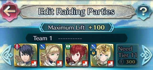 Guide Aether Raids Raiding Party.jpg