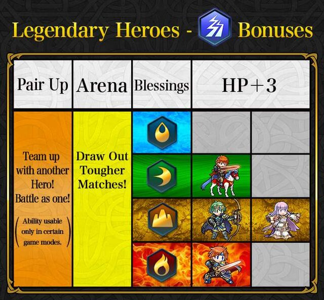 News Legendary Heroes Table Thrasir.jpg