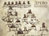Неаполитанская школа фехтования