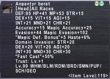 Angantyr Robe Set