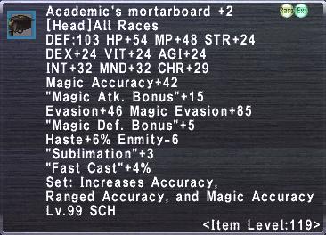 Academic's Mortarboard +2