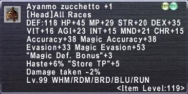 Ayanmo Zucchetto +1