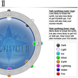 Crafting compass