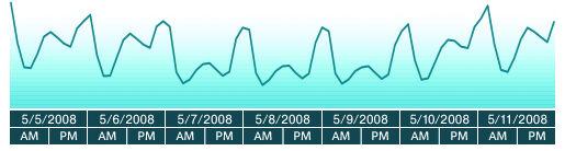 The 8th Vanadiel Census (05-16-2008)-Login.jpg
