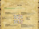 Arrapago Remnants