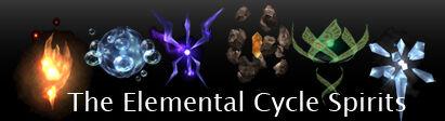 Cyclehead.jpg