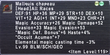 Mallquis Chapeau