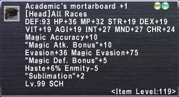 Academic's Mortarboard +1