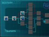 Tsunami (Beast Signer)