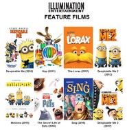 Illumination feature films