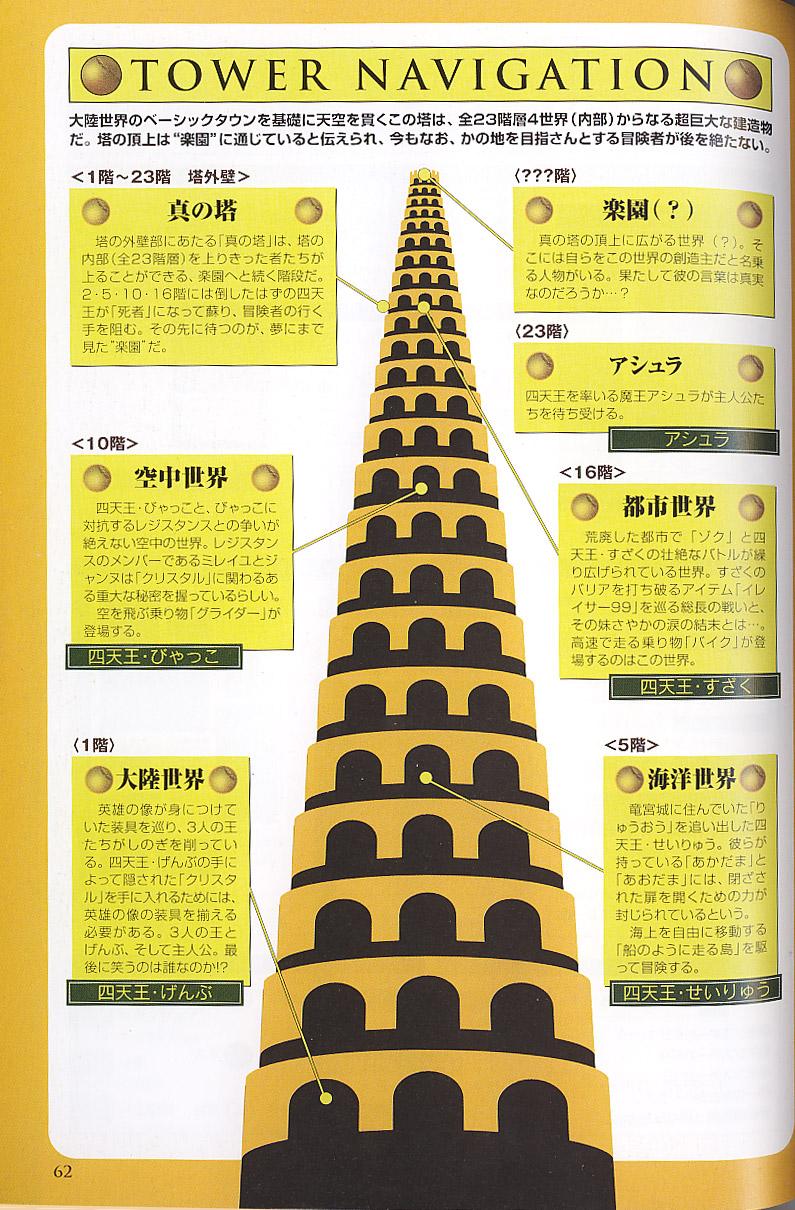 Tower (Legend)