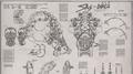 Barbarus diagram from FFXV Episode Prompto