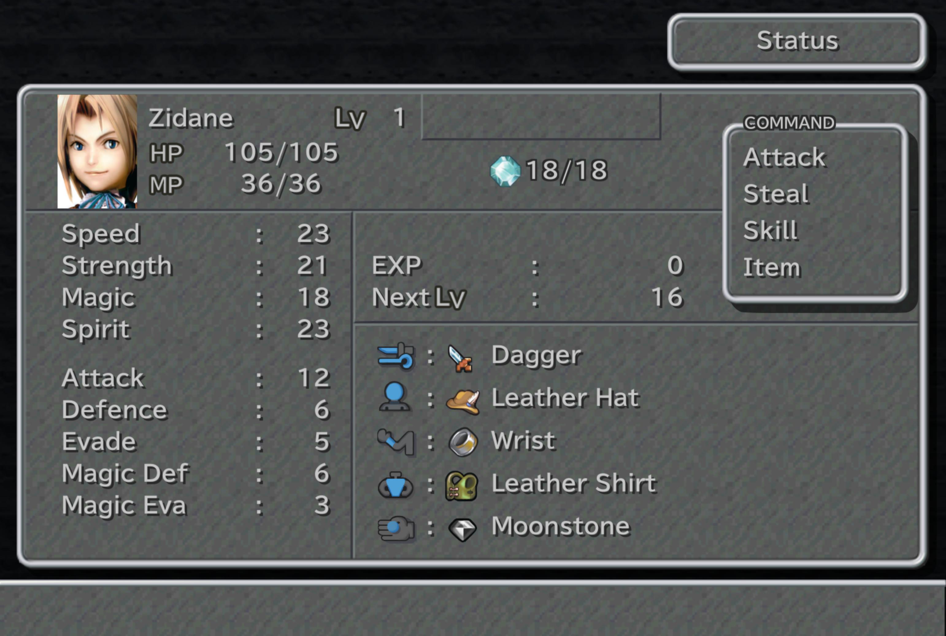 Final Fantasy IX stats