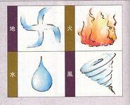 Ffmq basic elements