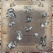 Creature Relation Chart FFXI Art.png