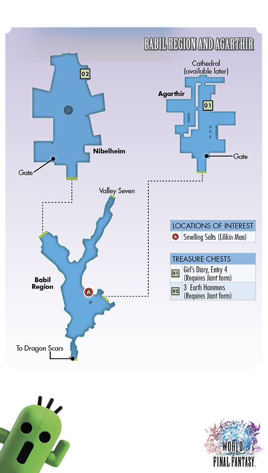 Babil Region