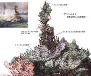 Pulse flora