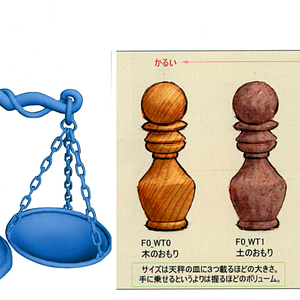 FF9Scale&Weights.png