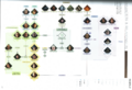 FFXV-Relationship-Chart