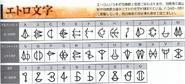 Etro alphabet