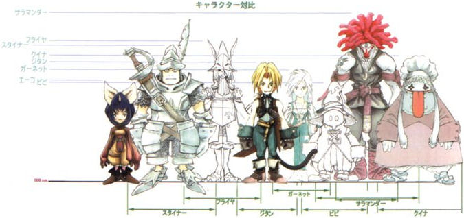 Final Fantasy IX/Apoqliphoth