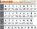 Cocoon alphabet