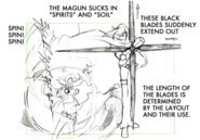 Magun transformation concept 3 for Final Fantasy Unlimited