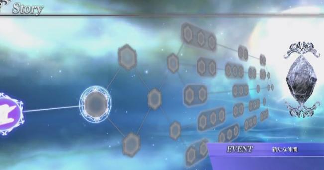 Dissidia Final Fantasy NT development