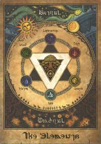 FFXIV Elemental Chart.png
