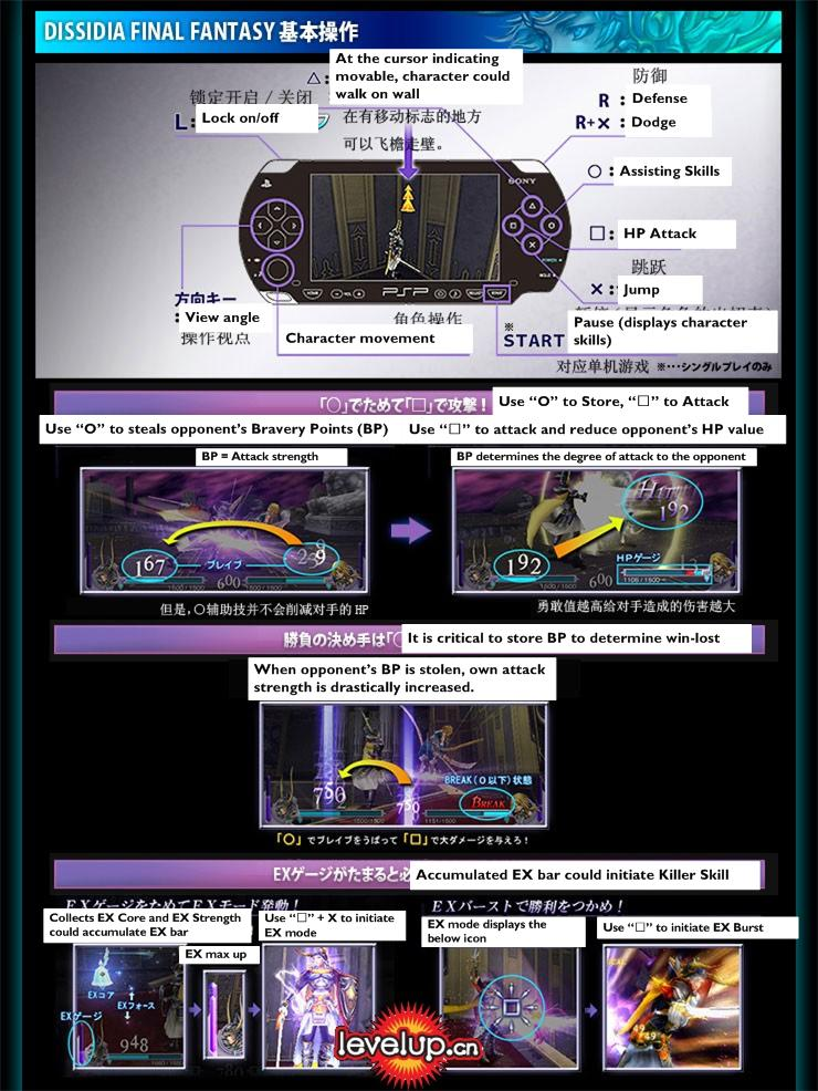 Dissidia-GameplayControls.jpg
