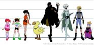 Character height chart for main cast of Final Fantasy Unlimited