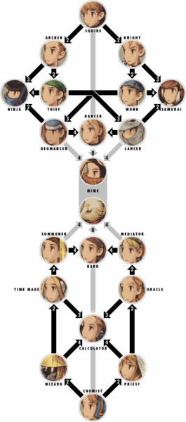 FFT-class-chart.png