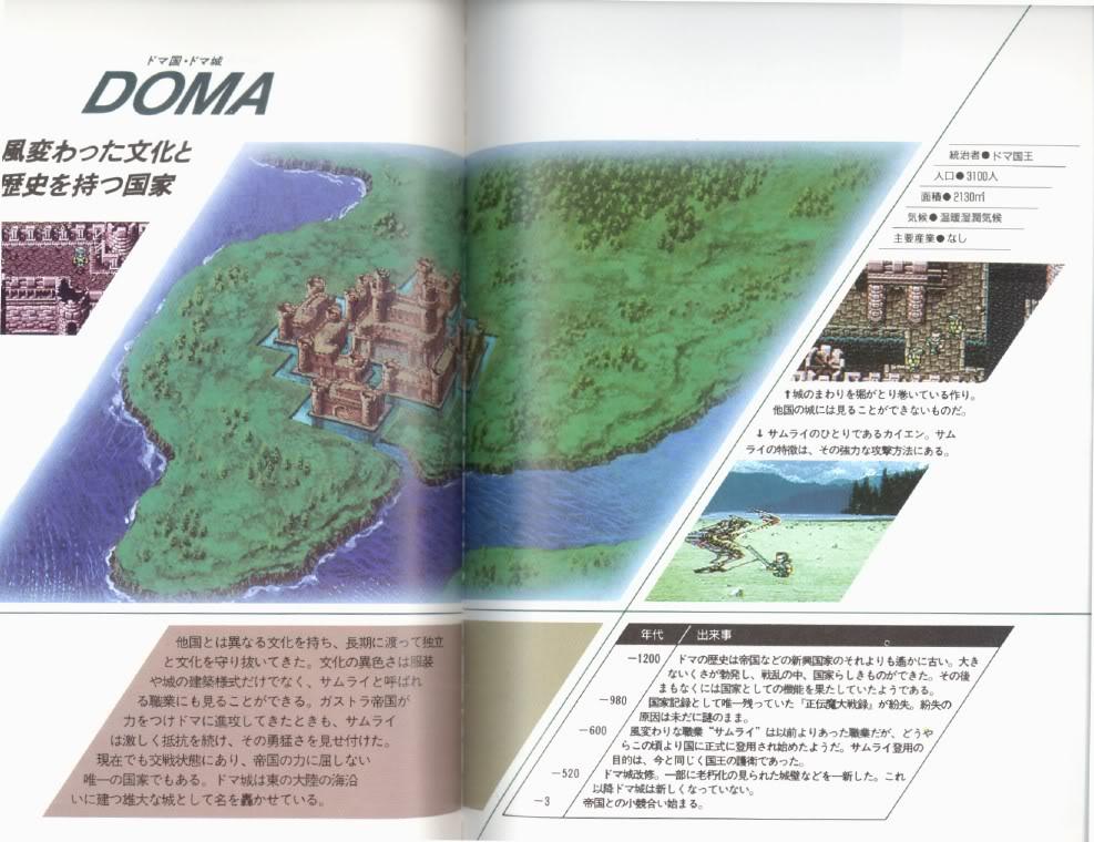 Final Fantasy VI Settei Shiryō-hen