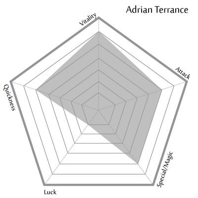 Adrian Terrance1.png