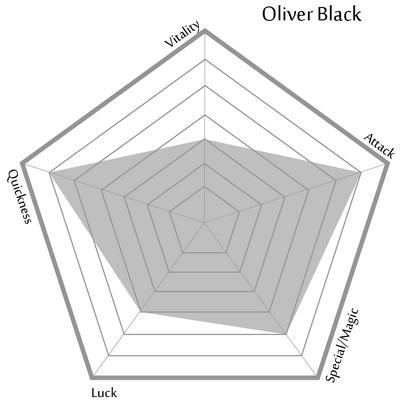 Oliver Black.png