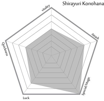 Shirayuri Konohana.png