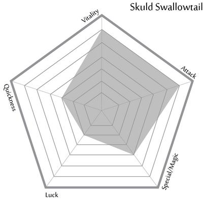 Skuld Swallowtail.png