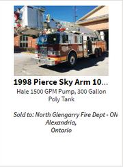 Ottawa platform sold.png