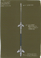 3H Spear concept
