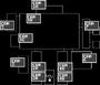 FNaF Map.png