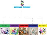 Cartoon Network Universal Showdown