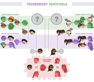 Semifinals cocc.jpg