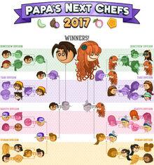 Papa's Next Chefs 2017.jpg