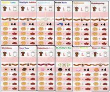 Johnny's Orders (PTG 3).JPG