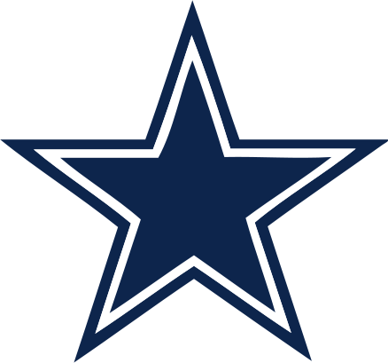 Cowboys–Redskins rivalry
