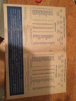 1947 BB AAFC Program